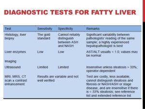 Non Alcoholic Fatty Liver Disease Diagnostic Test